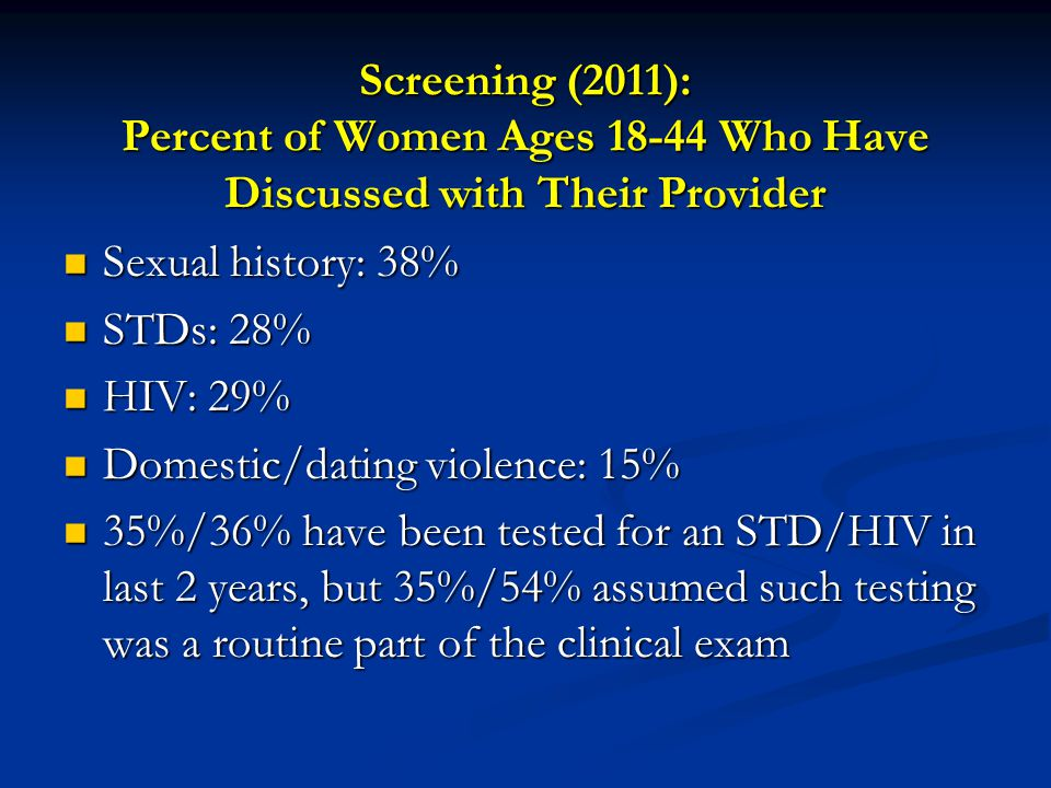 Screening (2011): Percent of Women Ages 18-44 Who Have Discussed with Their Provider