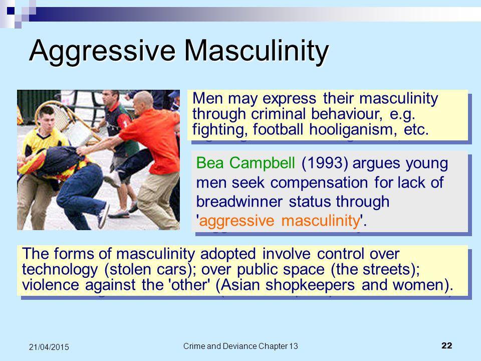 Aggressive Masculinity