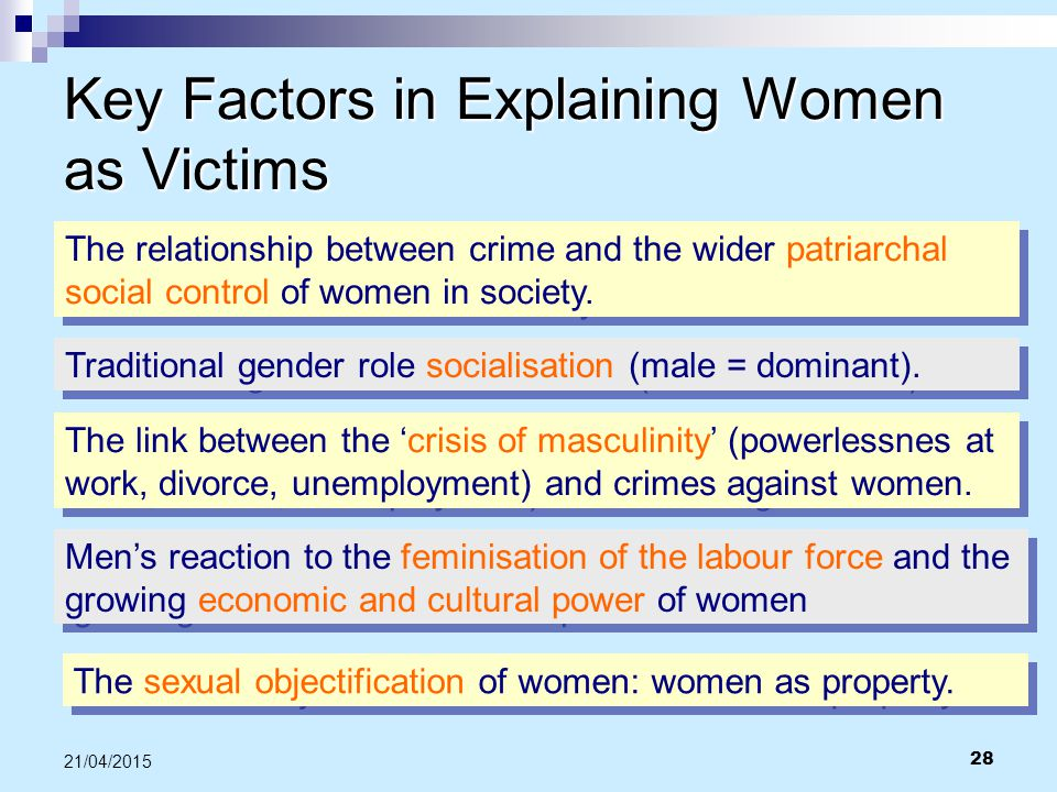 Key Factors in Explaining Women as Victims