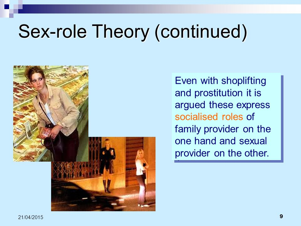 Sex-role Theory (continued)