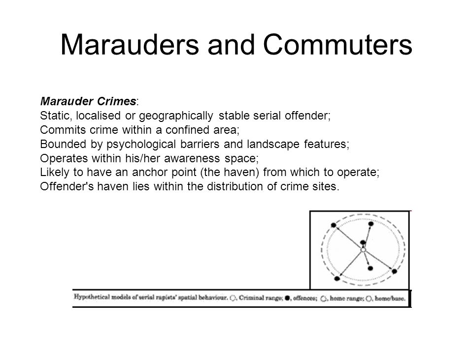 Marauders and Commuters