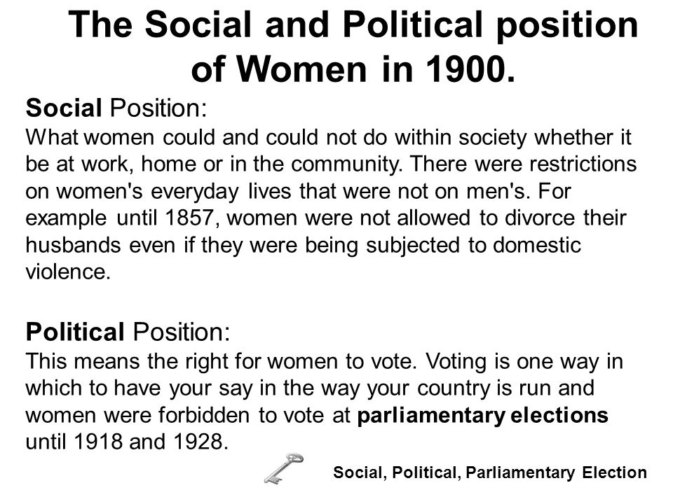 The Social and Political position of Women in 1900.