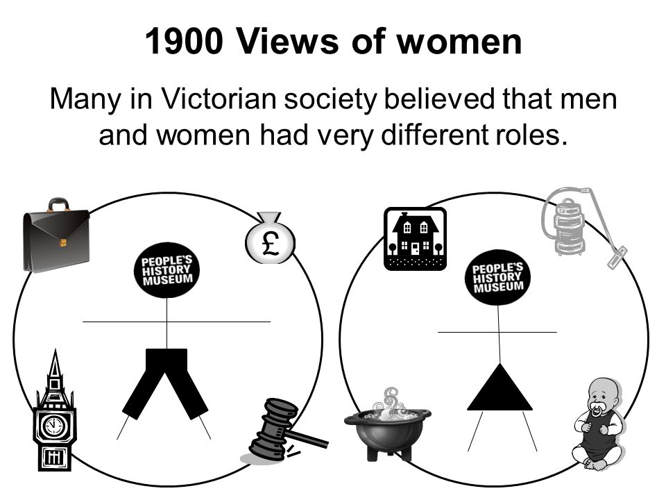 1900 Views of women Many in Victorian society believed that men and women had very different roles.