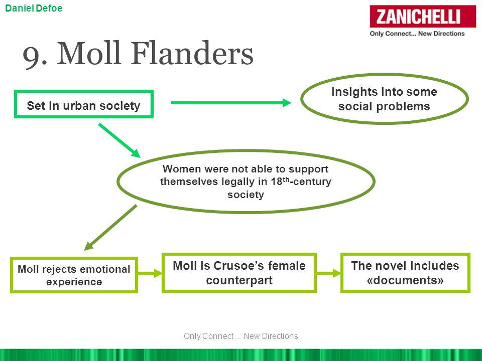 9. Moll Flanders Insights into some social problems