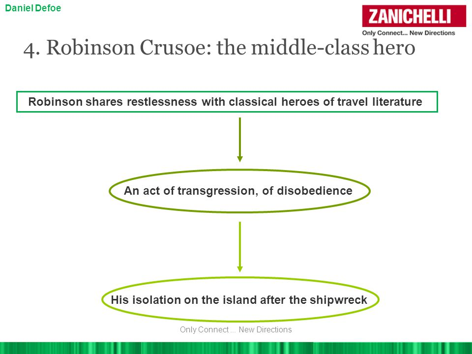 4. Robinson Crusoe: the middle-class hero