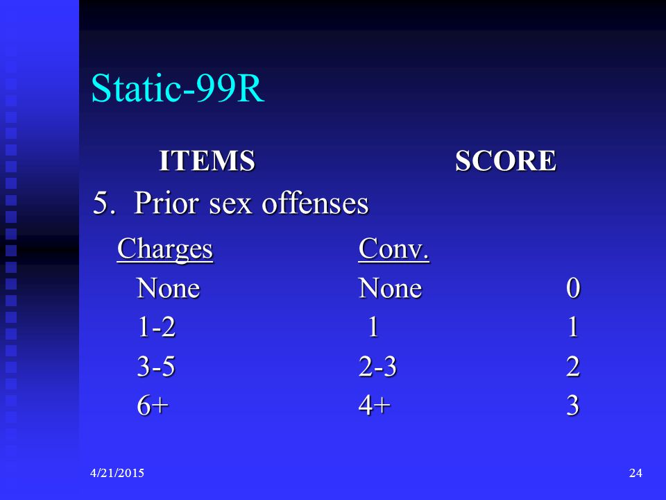 Static-99R 5. Prior sex offenses Charges Conv. ITEMS SCORE None None 0