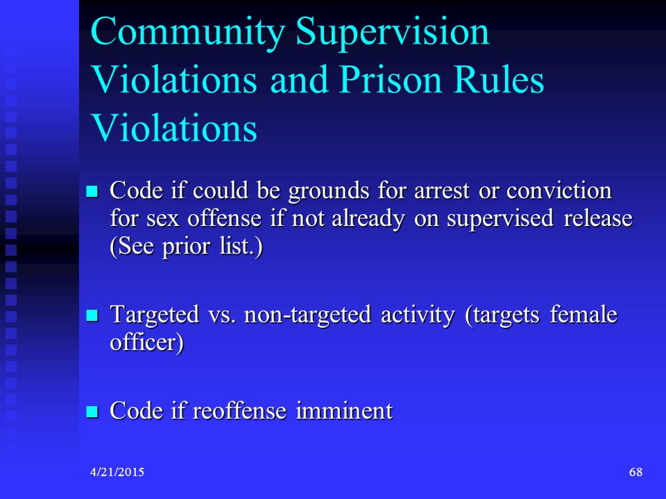 Community Supervision Violations and Prison Rules Violations