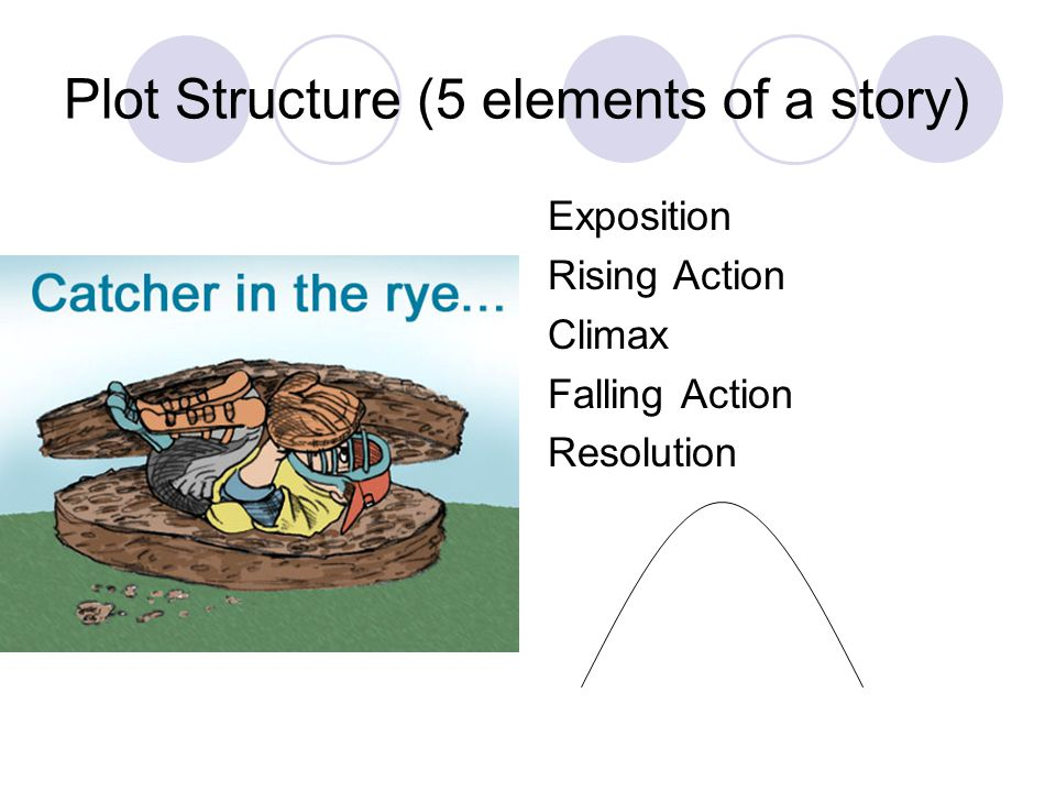 Plot Structure (5 elements of a story)