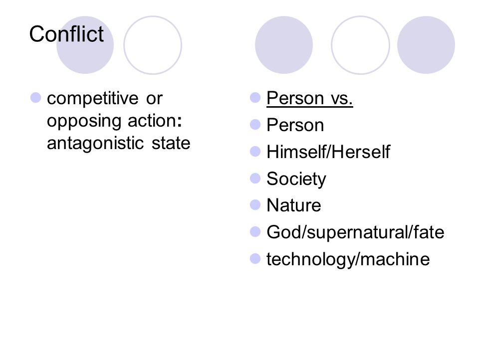 Conflict competitive or opposing action: antagonistic state Person vs.