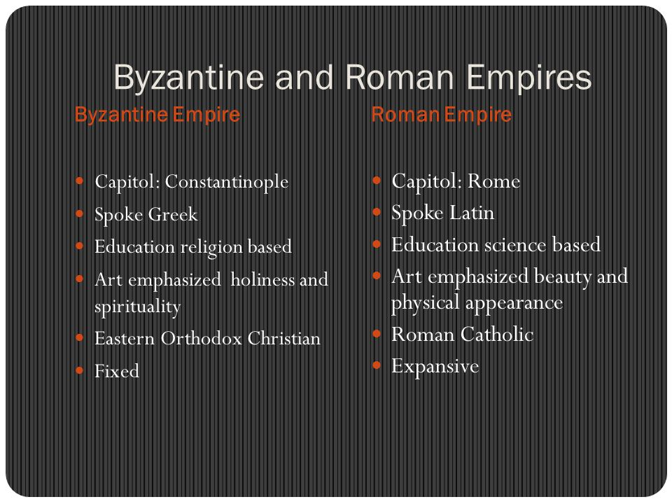 Byzantine and Roman Empires