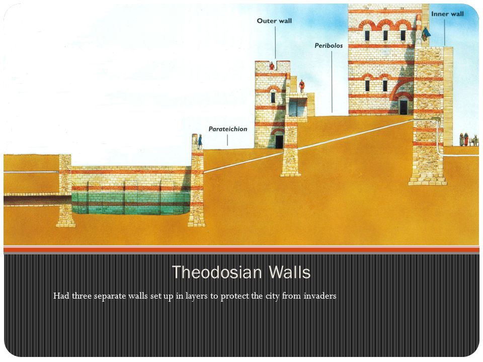 Theodosian Walls Had three separate walls set up in layers to protect the city from invaders