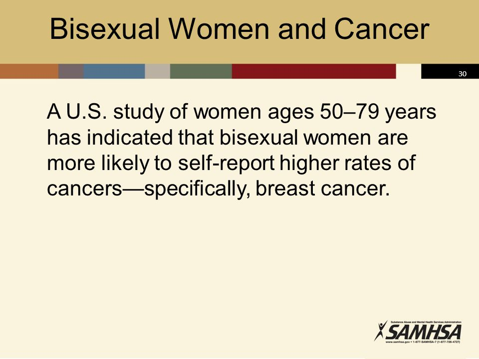 Bisexual Women and Cancer