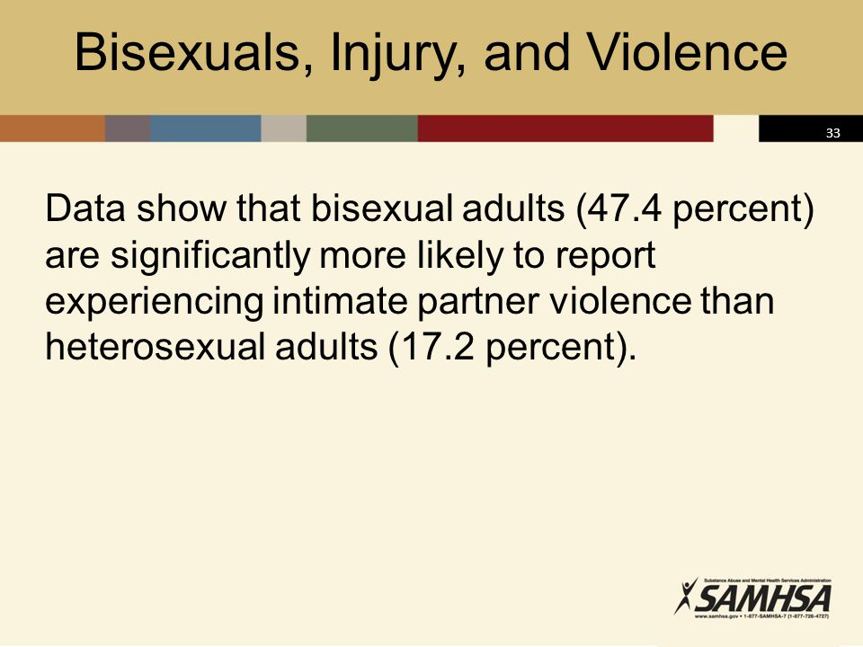 Bisexuals, Injury, and Violence