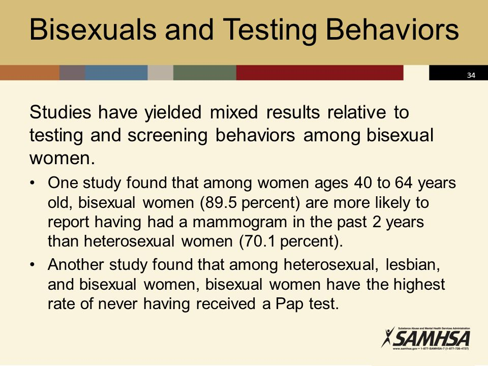 Bisexuals and Testing Behaviors
