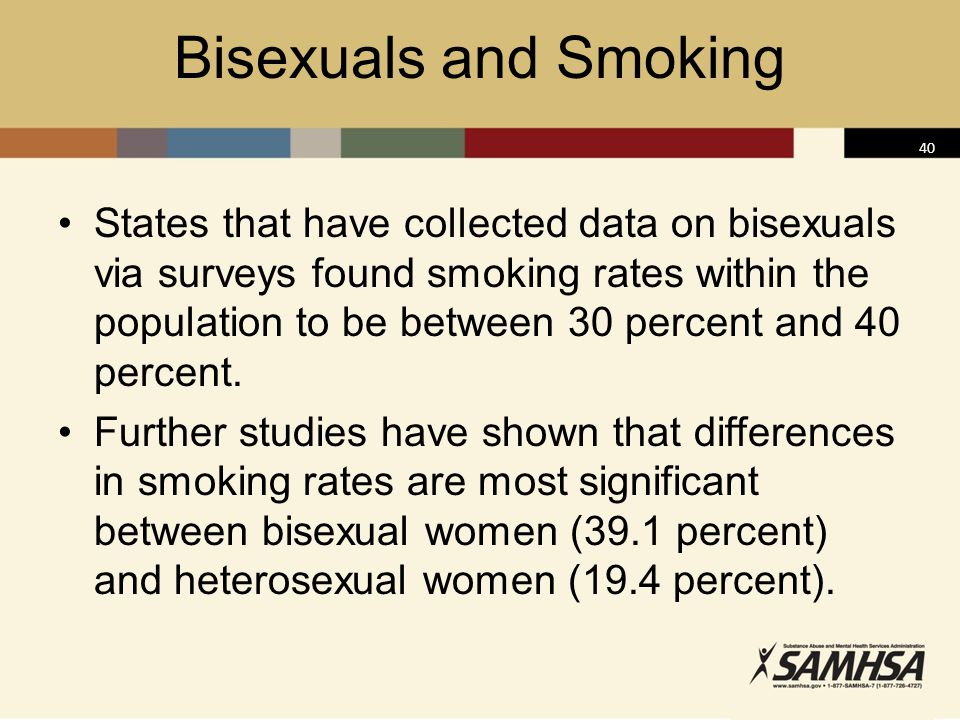 Bisexuals and Smoking