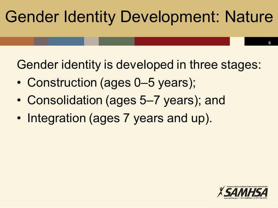 Gender Identity Development: Nature