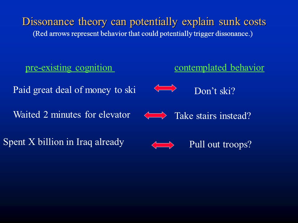 Dissonance theory can potentially explain sunk costs