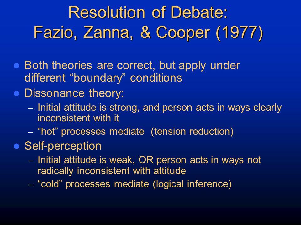 Resolution of Debate: Fazio, Zanna, & Cooper (1977)