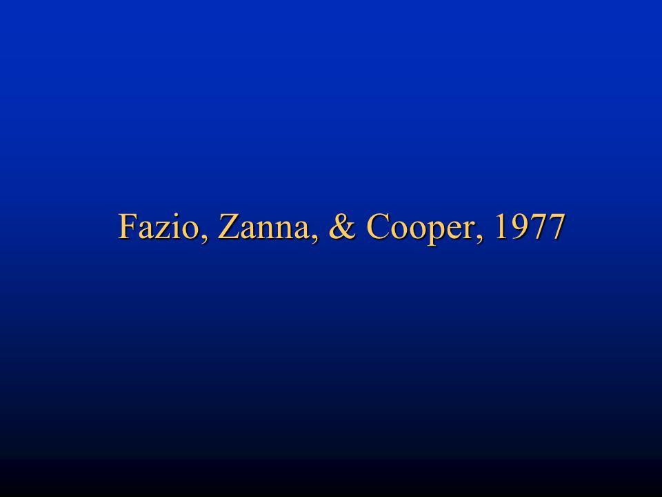 Fazio, Zanna, & Cooper, 1977