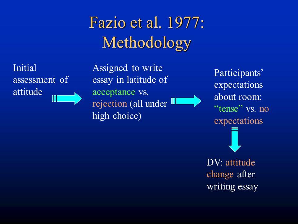 Fazio et al. 1977: Methodology