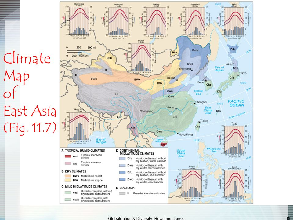 Climate Map of East Asia (Fig. 11.7)