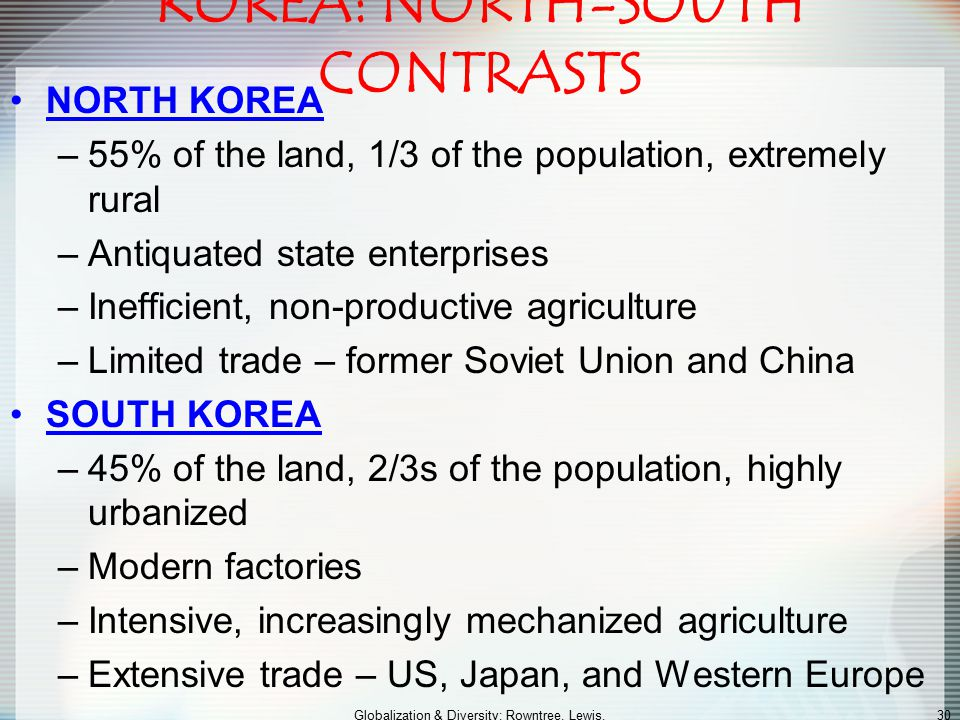 KOREA: NORTH-SOUTH CONTRASTS