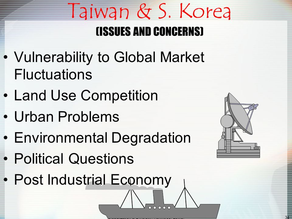 Taiwan & S. Korea (ISSUES AND CONCERNS)