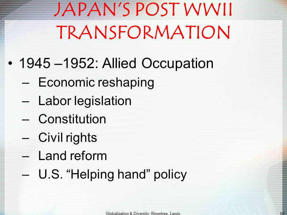 JAPAN'S POST WWII TRANSFORMATION