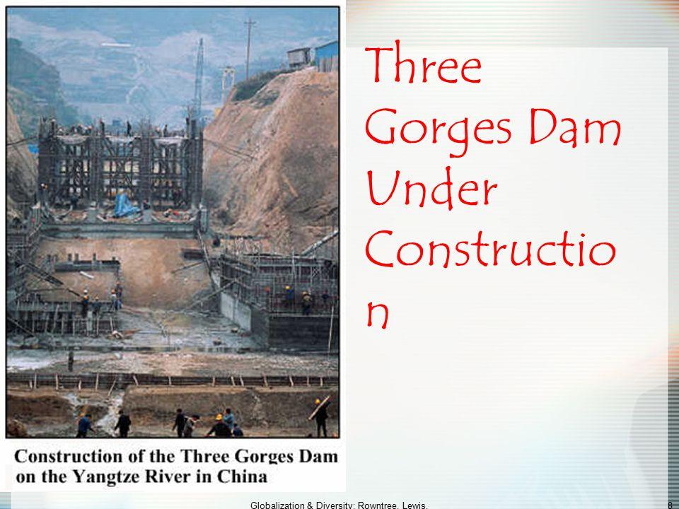 Three Gorges Dam Under Construction