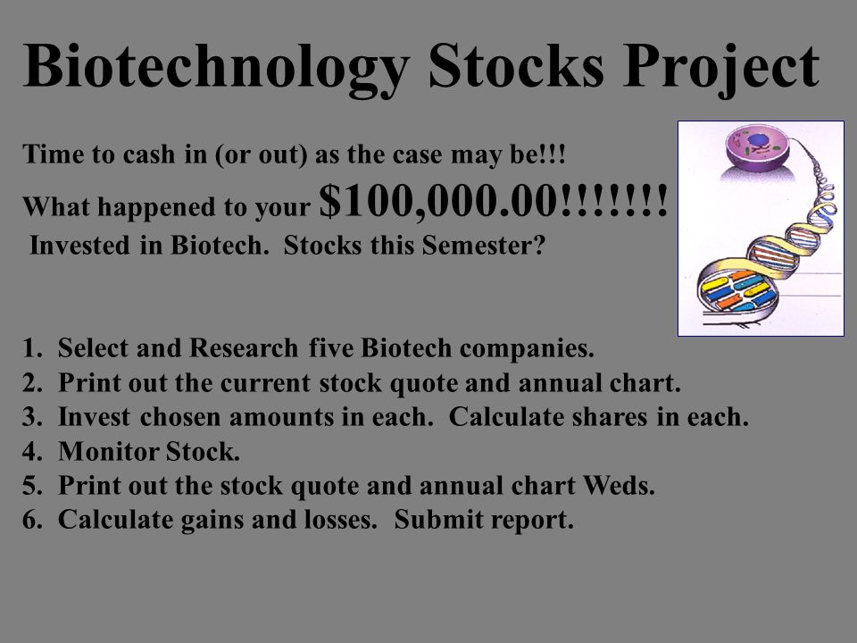 Biotechnology Stocks Project