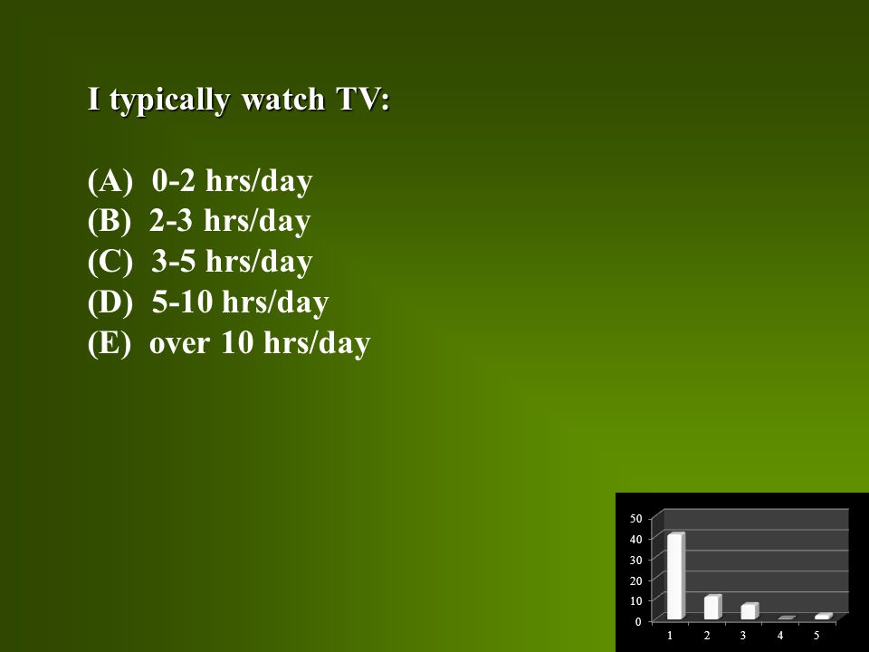 I typically watch TV: (A) 0-2 hrs/day. (B) 2-3 hrs/day.
