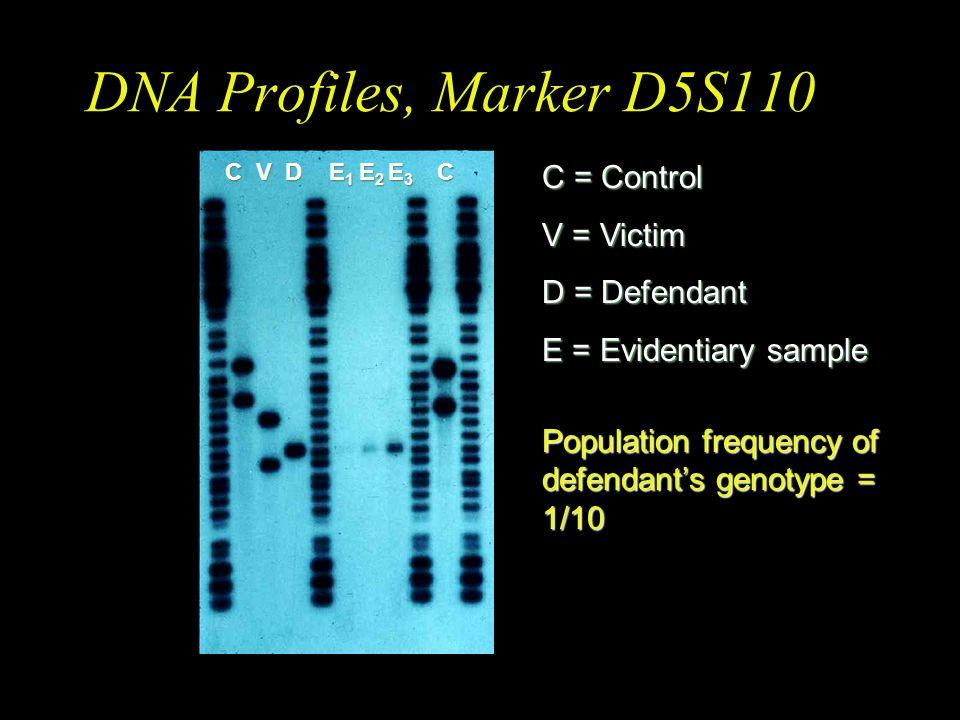 DNA Profiles, Marker D5S110 C = Control V = Victim D = Defendant