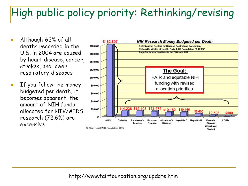 High public policy priority: Rethinking/revising