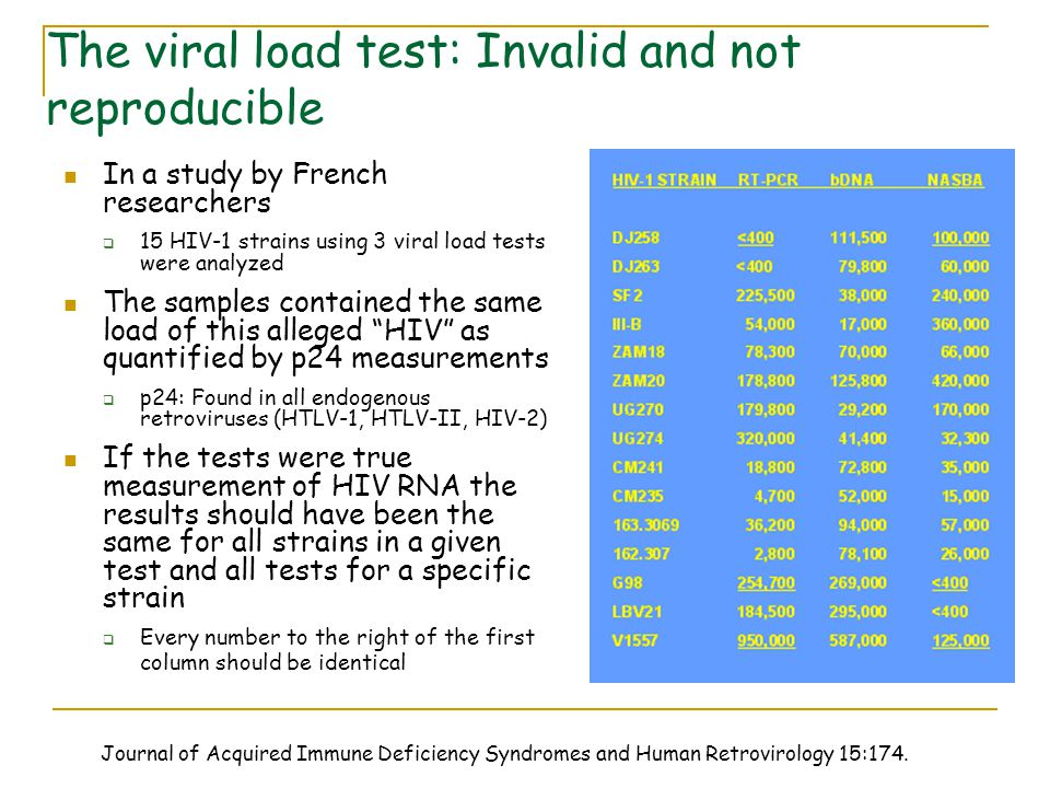 The viral load test: Invalid and not reproducible