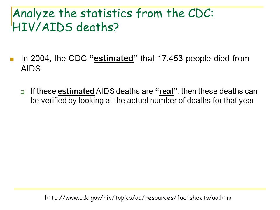 Analyze the statistics from the CDC: HIV/AIDS deaths