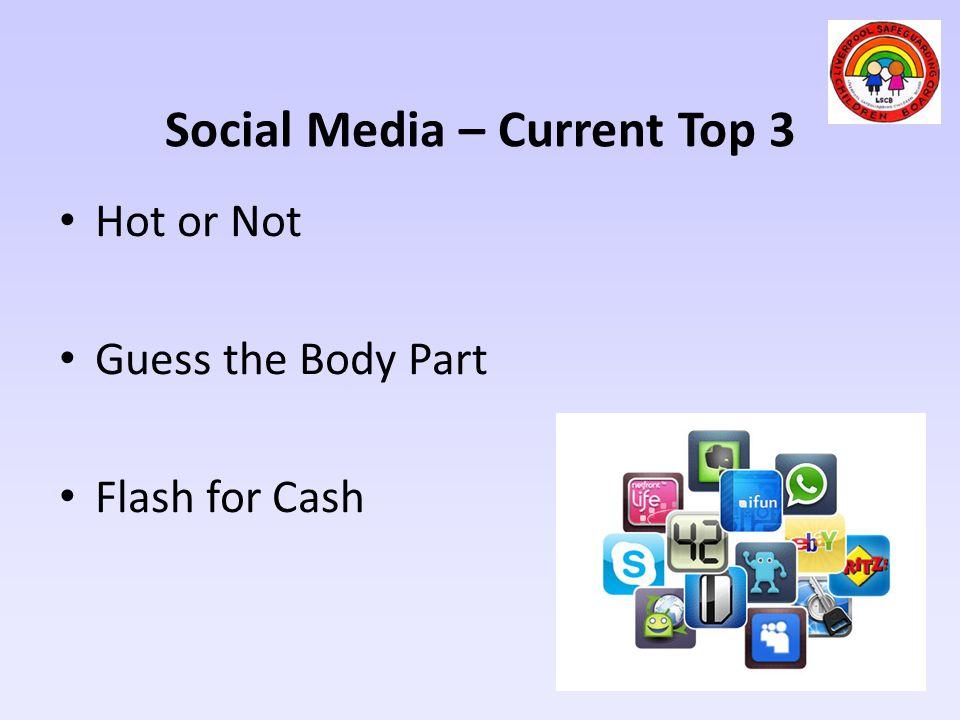 Social Media – Current Top 3
