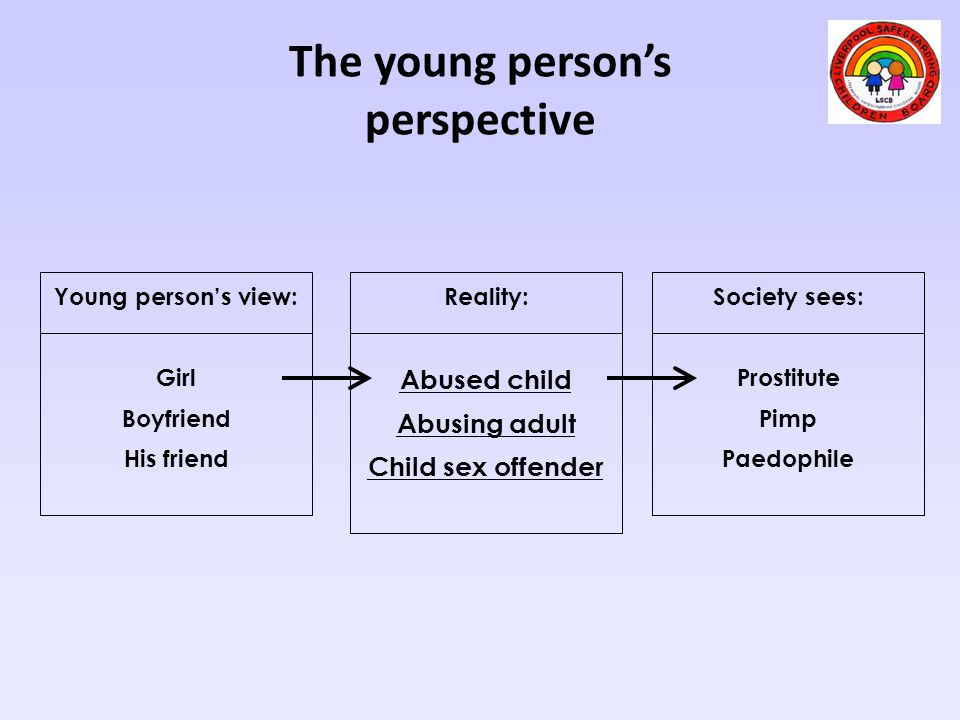 The young person's perspective