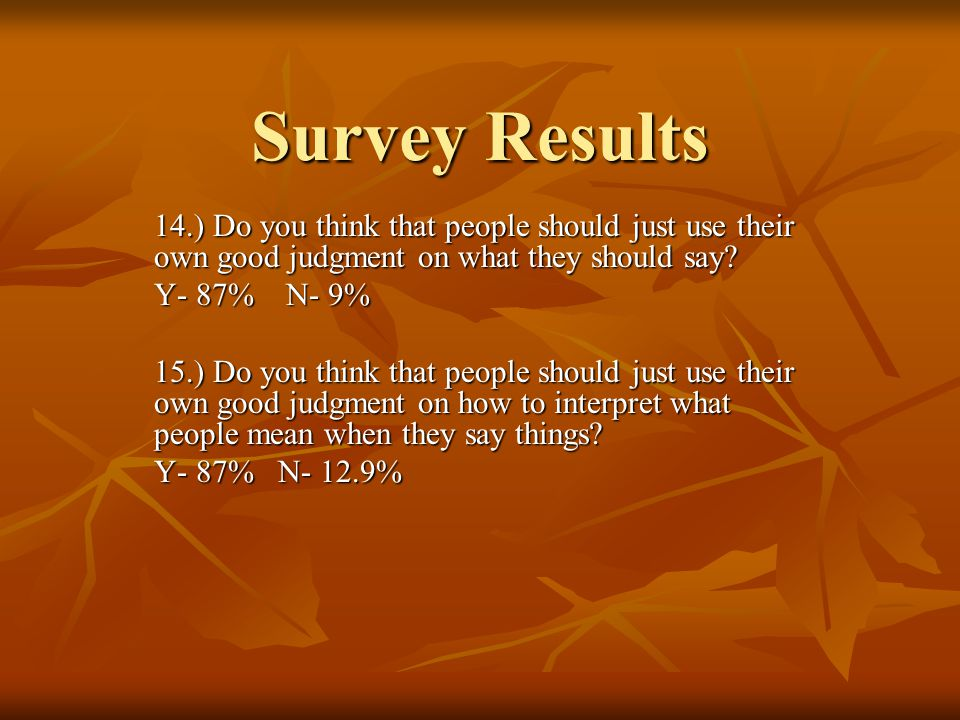 Survey Results 14.) Do you think that people should just use their own good judgment on what they should say