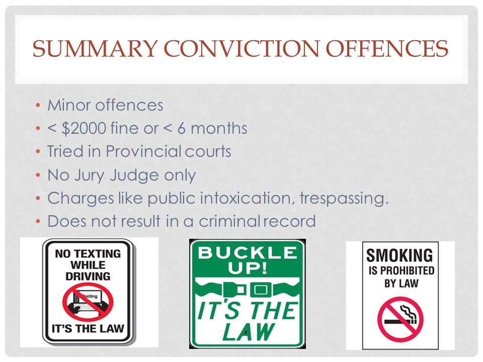 Summary Conviction Offences