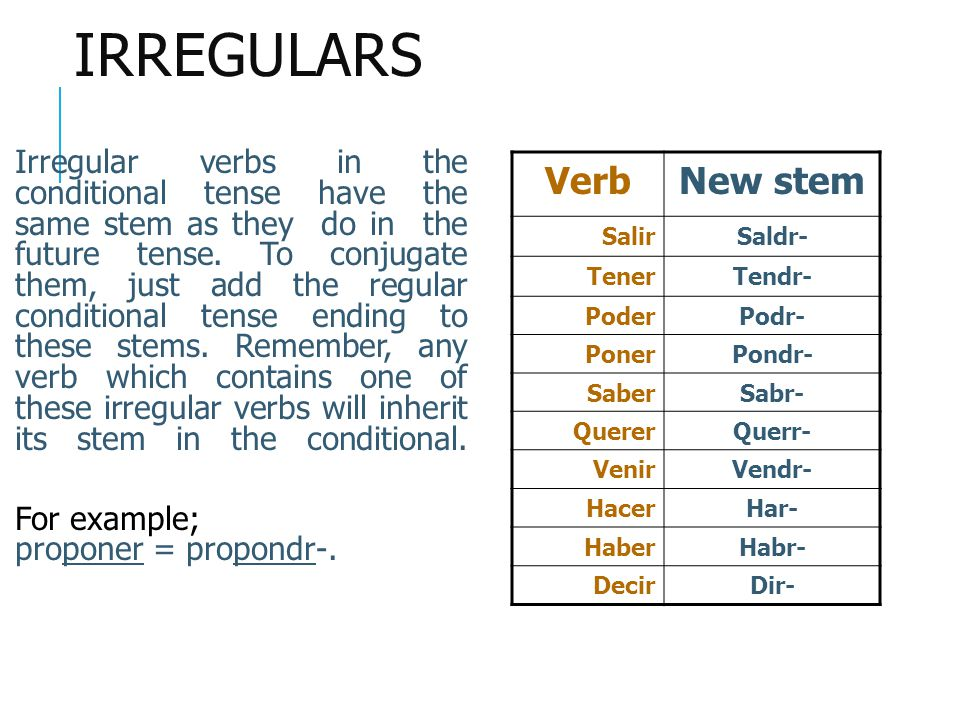 Irregulars Verb New stem For example; proponer = propondr-.