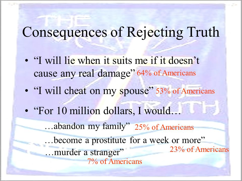 Consequences of Rejecting Truth