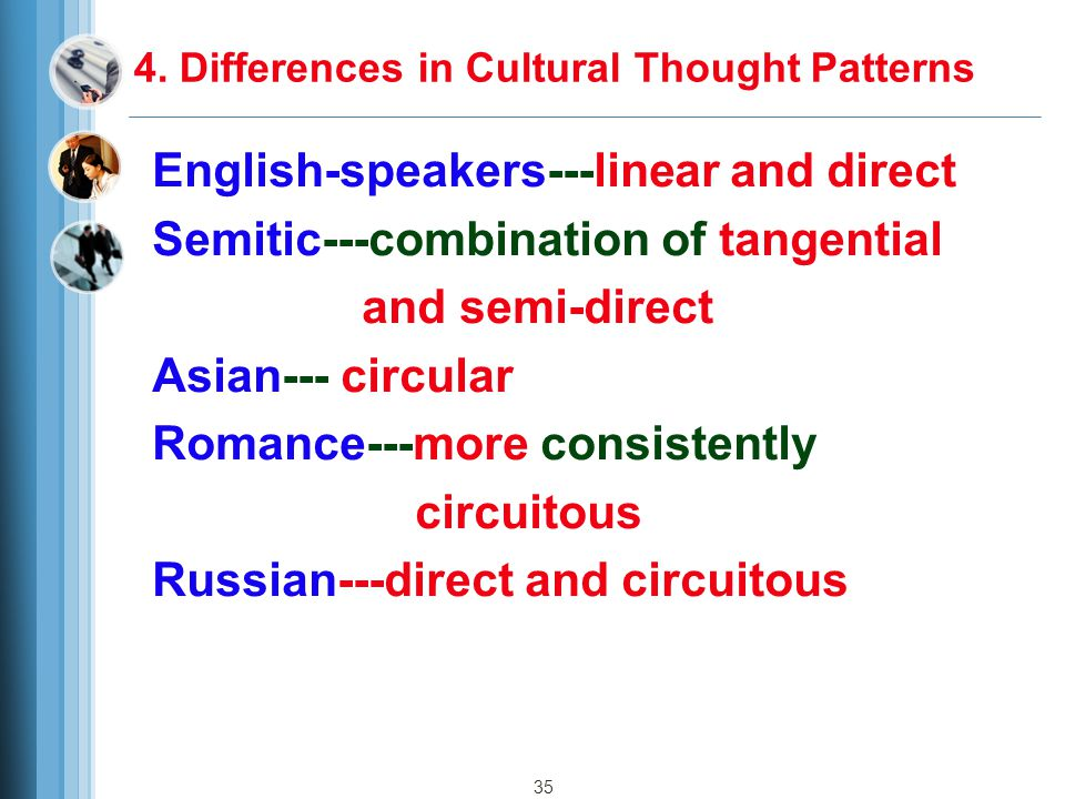 4. Differences in Cultural Thought Patterns