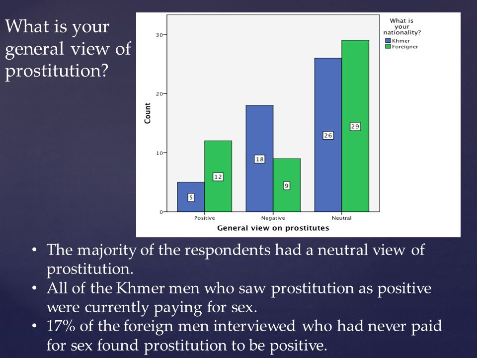 What is your general view of prostitution