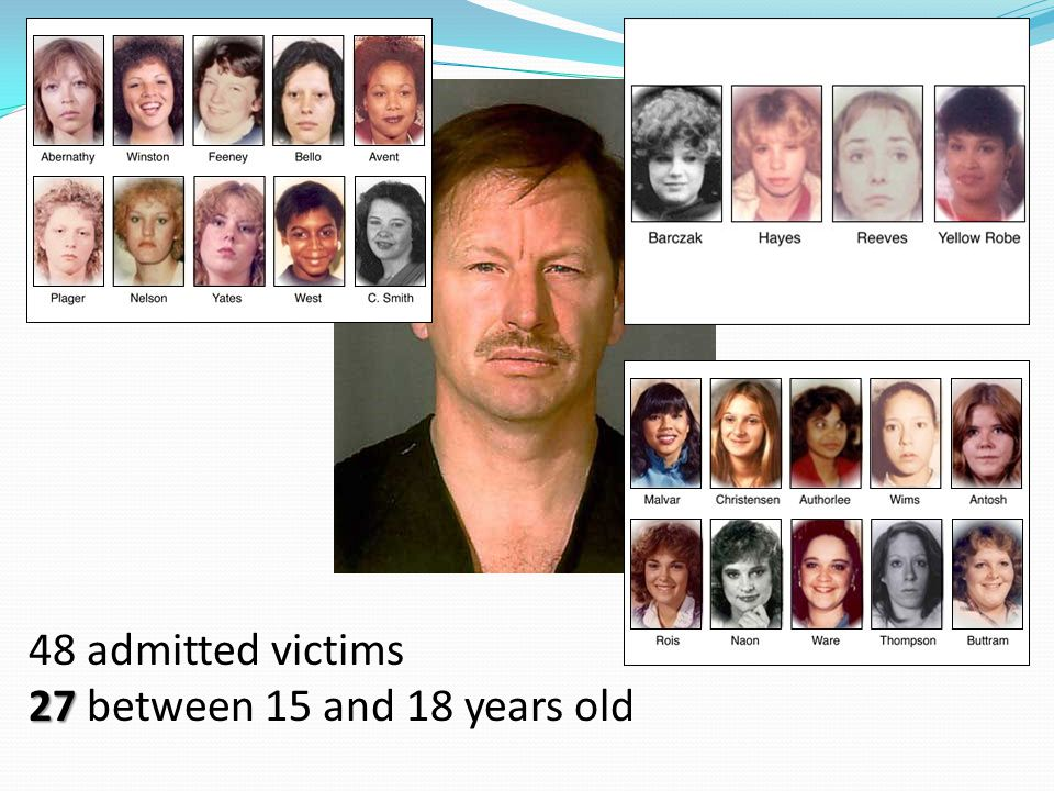 48 admitted victims 27 between 15 and 18 years old