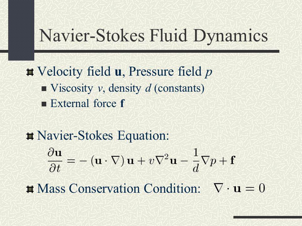 Navier-Stokes Fluid Dynamics