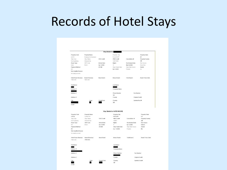 Records of Hotel Stays