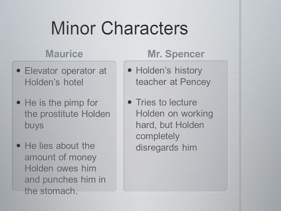 Minor Characters Maurice Mr. Spencer