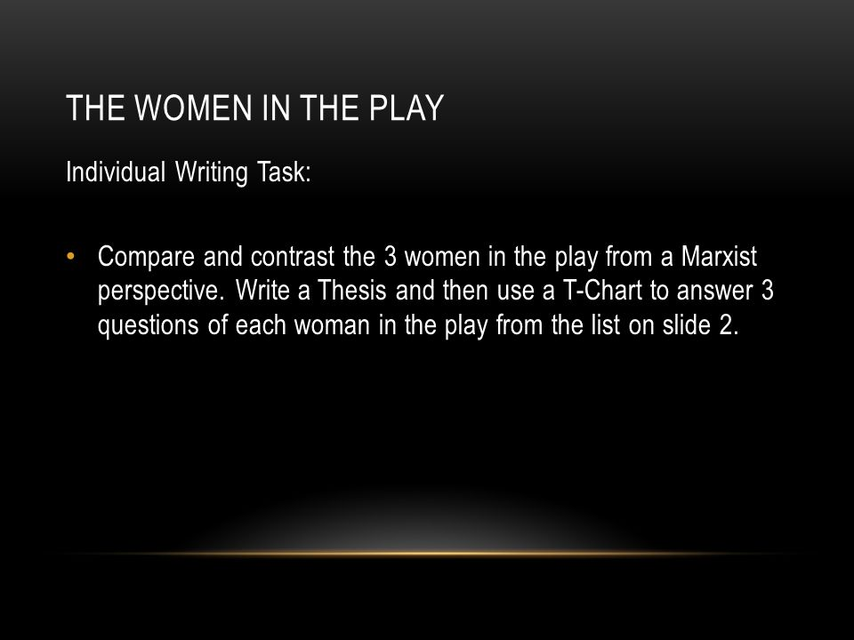 The Women In The Play Individual Writing Task:
