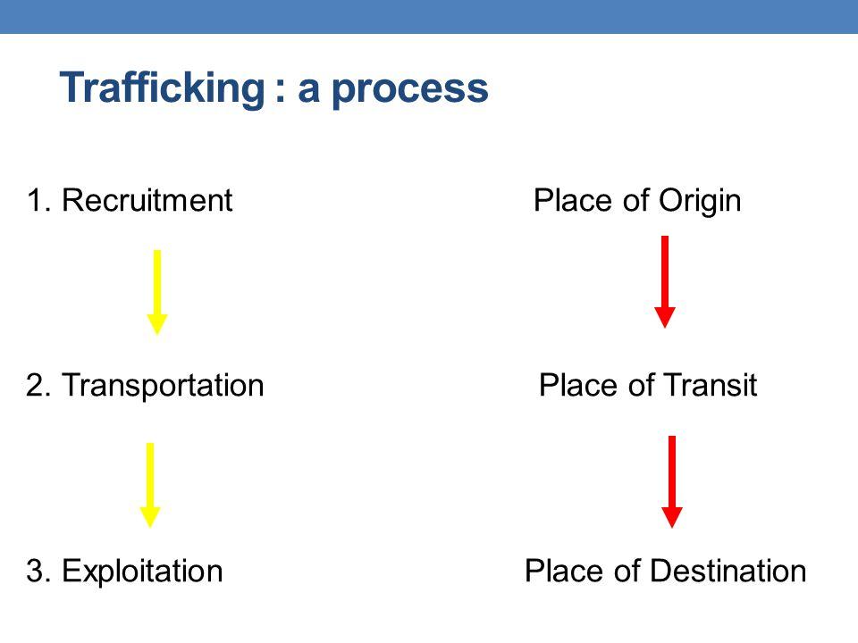 Trafficking : a process