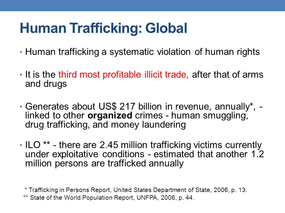 Human Trafficking: Global